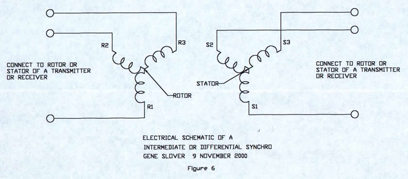 Selsyn And Synchro Devices