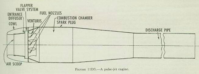 chapter 11 d engine combustion chamber diagram
