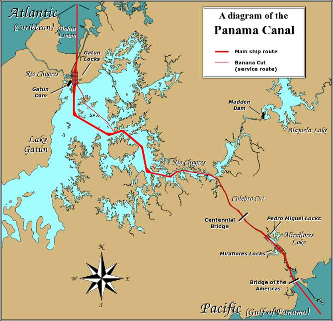 Panama Canal Diagram