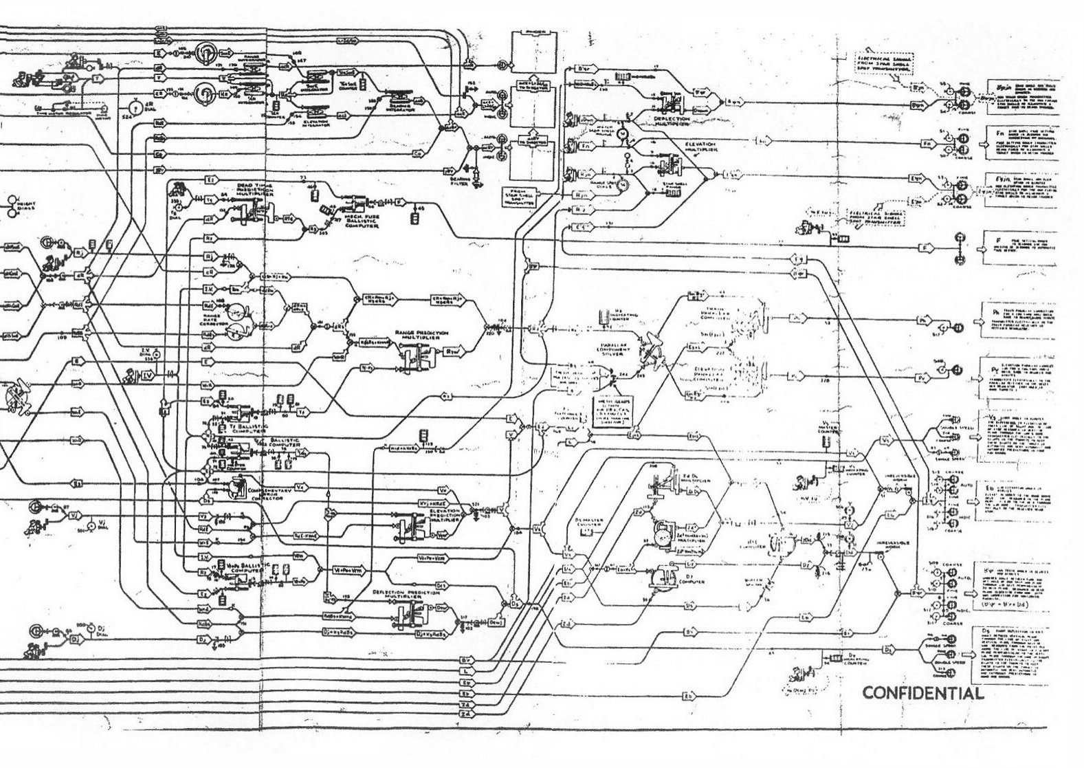 flow schematic computer mk 1mod 7 rh eugeneleeslover com circuit diagram of computer monitor circuit diagram of computer keyboard