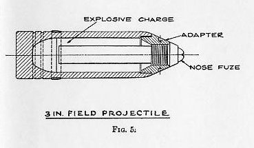 projectile with burster or expelling charge
